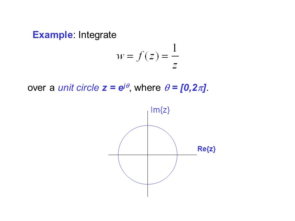 over a unit circle z = ejq, where q = [0,2p].